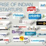 Why Indian Startups Can Improve Your Business