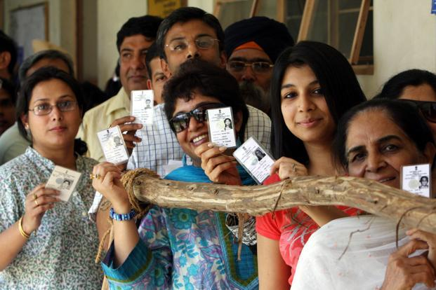 50,000+ Age, Cast & Religion Target Voting at Uttar Pradesh